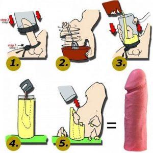 vibrator-clonare-penis-procedura